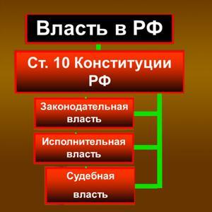 Органы власти Костомукши