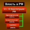 Органы власти в Костомукше